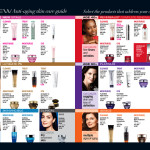 Which Skincare is Right for You April 2015